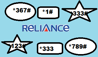 Reliance all USSD codes to check balance, offer, plan, alert