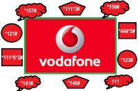Vodafone All USSD codes to check balance, offer, plan, alert