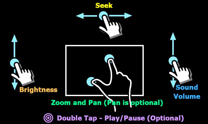 screen_control_no_doubletab