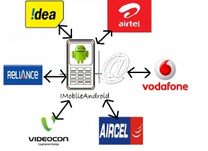 Prepaid Postpaid Number Portability Procedure in India