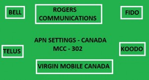 All CANADA service providers APN setting for Android