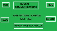 All CANADA service provider APN setting for Android- list