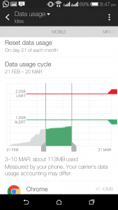 Limit Mobile Data Usage to avoid extra internet charges