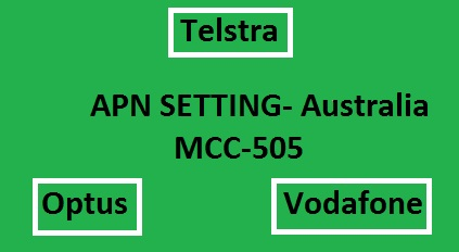 All Australia service providers APN setting for Android- list 1