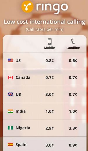 How to Make Cheap International phone calls-without internet 1