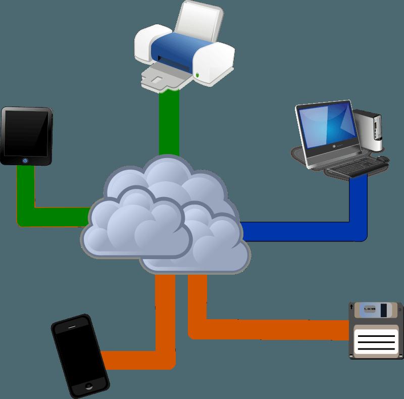 Best Android Backup App- Top 5 Cloud Storage App 0
